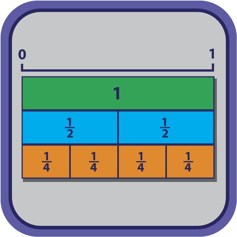 Fraction-number-line