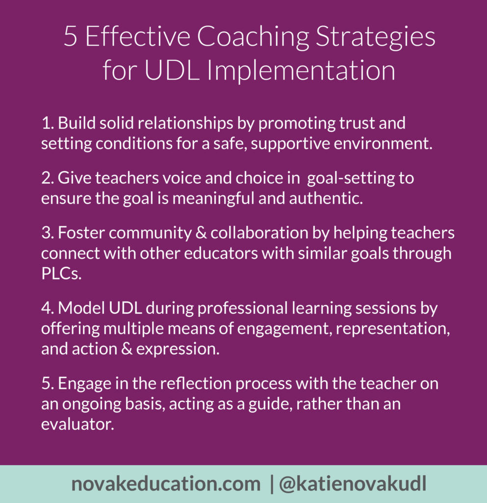 5 Effective Coaching Strategies for UDL Implementation Build solid relationships by promoting trust and setting conditions for a safe, supportive environment. Give teachers voice and choice in goal-setting to ensure the goal is meaningful and authentic. Foster community & collaboration by helping teachers connect with other educators with similar goals through PLCs. Model UDL during professional learning sessions by offering multiple means of engagement, representation, and action & expression. Engage in the reflection process with the teacher on an ongoing basis, acting as a guide, rather than an evaluator.