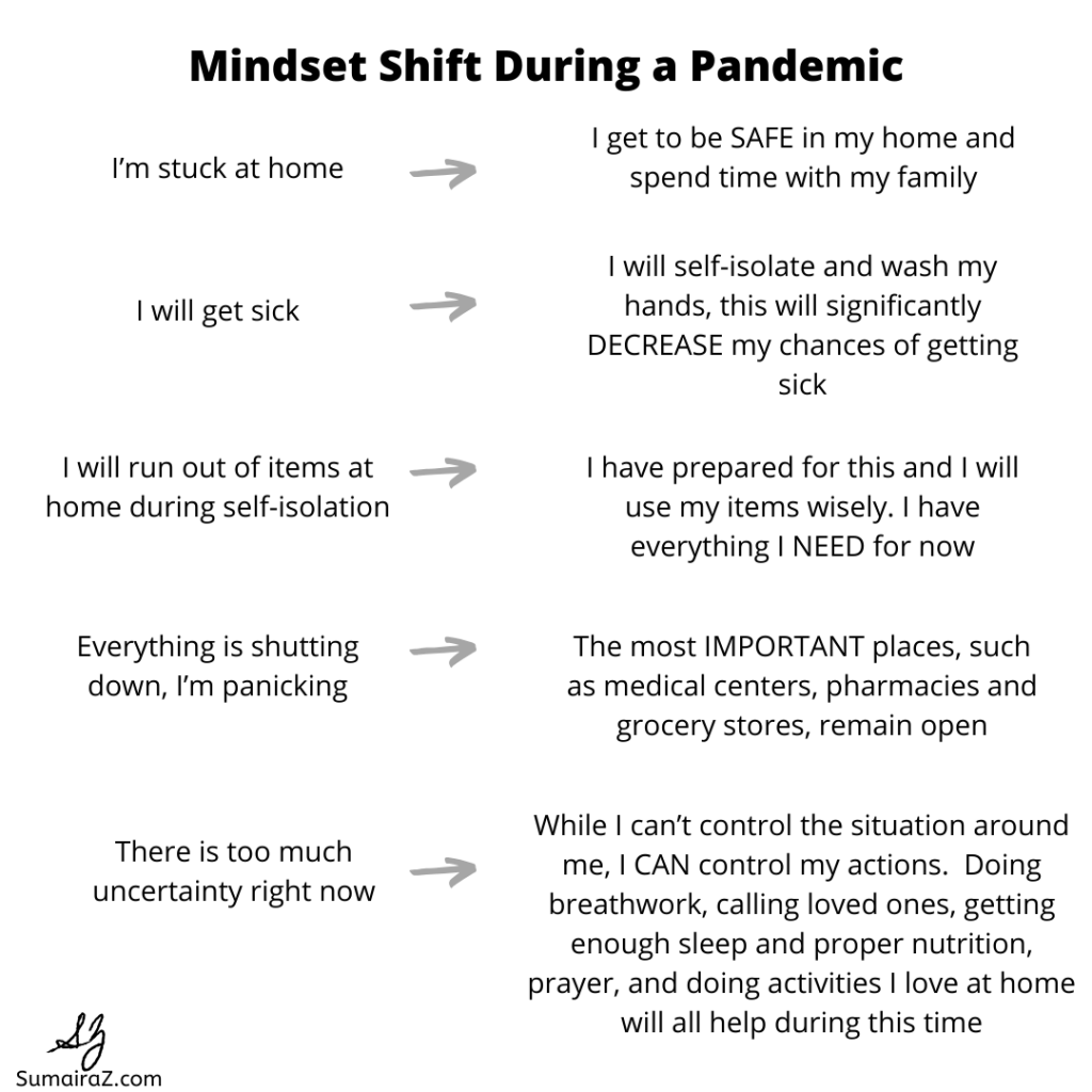 Mindset Shift During the Pandemic