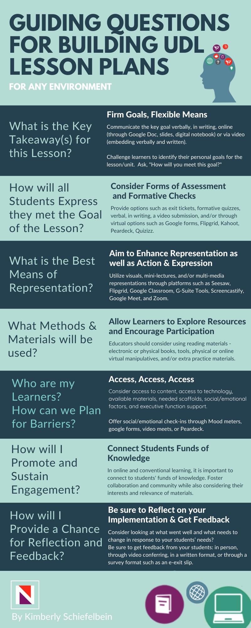 Guiding Questions for Building UDL Lesson Plans