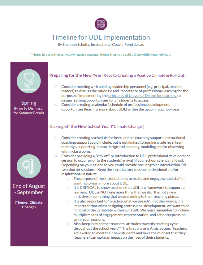 Snapshot of the UDL Implementation Timeline