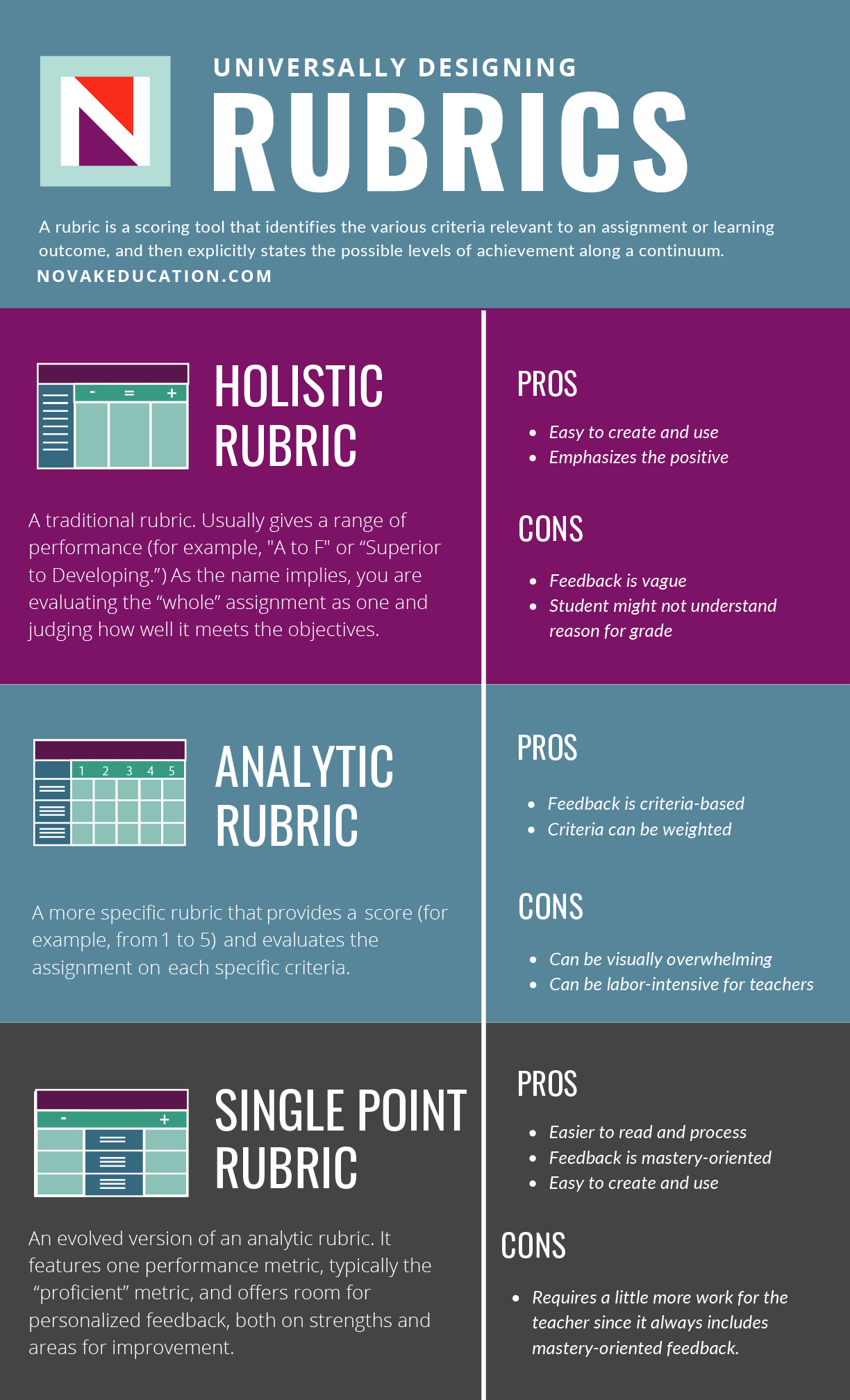 Rubric_Infographics