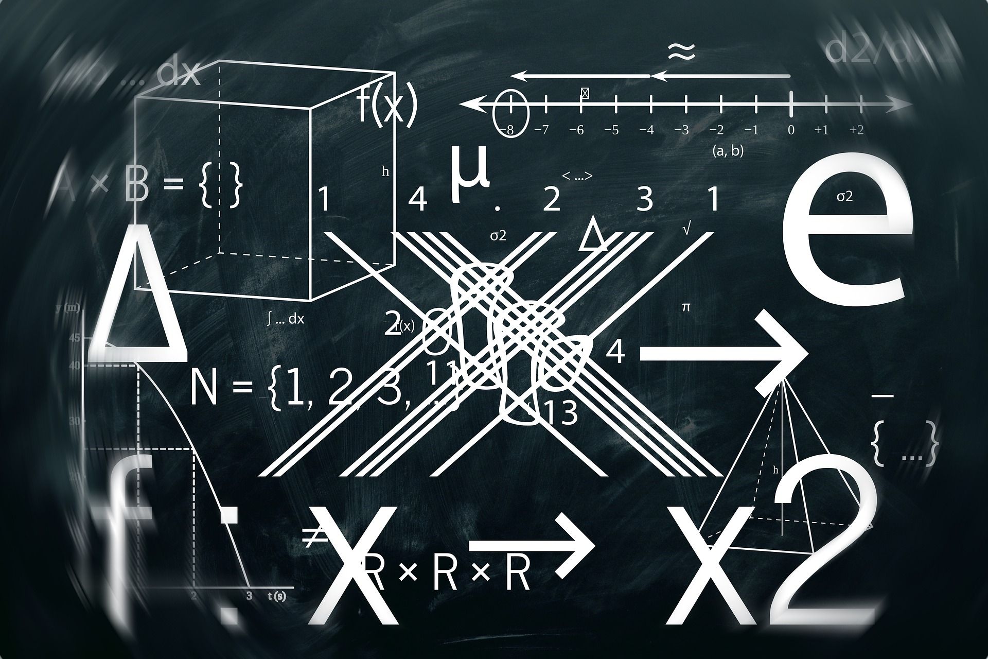 why math matters for future success